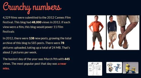 My blog in numbers for 2012